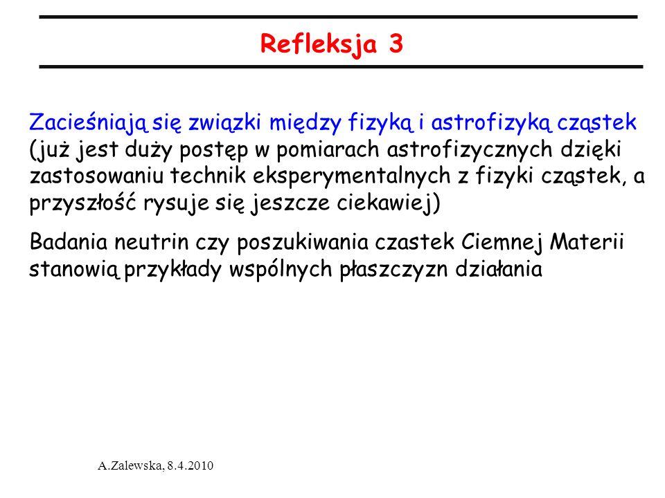 Refleksja 3
