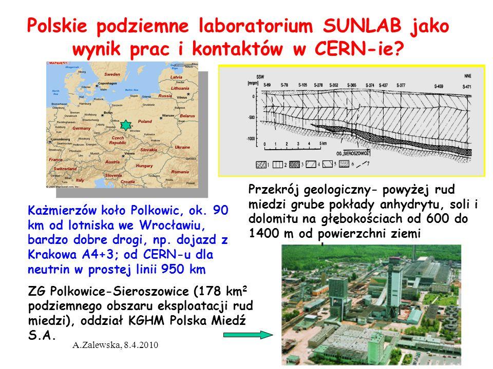 Polskie podziemne laboratorium SUNLAB jako wynik prac i kontaktów w CERN-ie