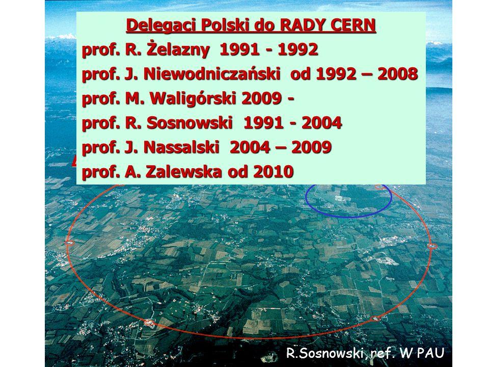 Delegaci Polski do RADY CERN
