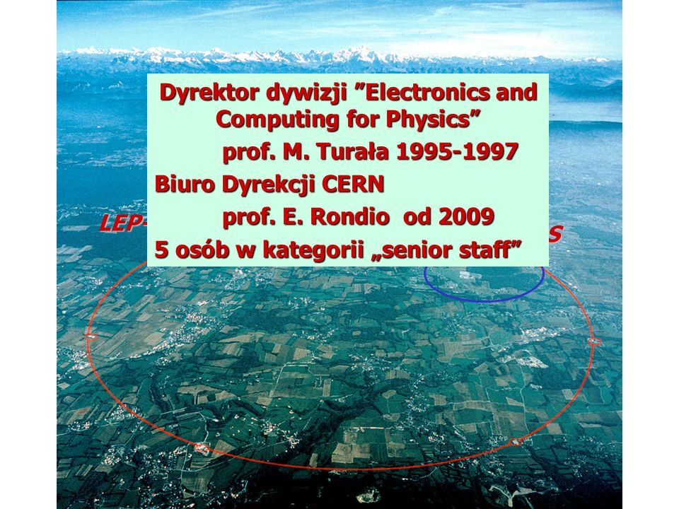 Dyrektor dywizji Electronics and Computing for Physics