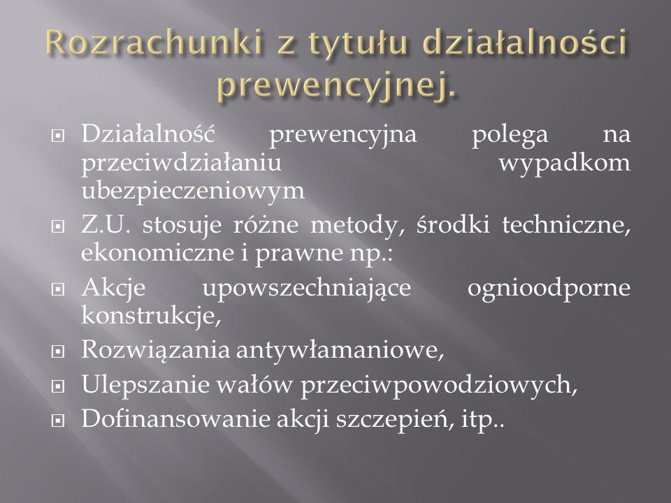 Rozrachunki z tytułu działalności prewencyjnej.