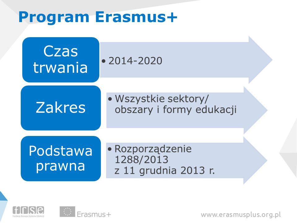 Program Erasmus+ Czas trwania Zakres Podstawa prawna 2014-2020