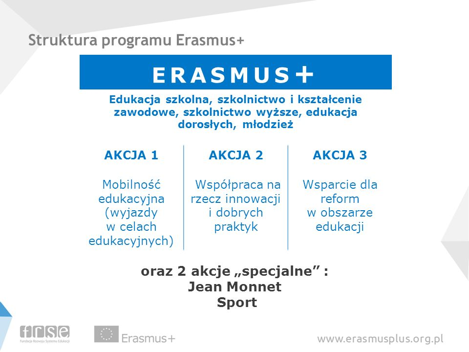 Struktura programu Erasmus+