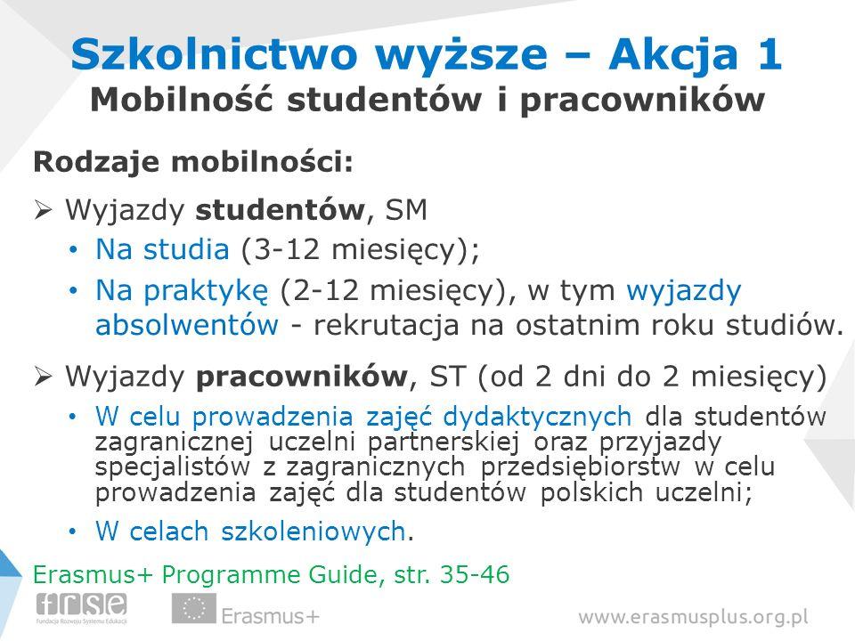 Szkolnictwo wyższe – Akcja 1 Mobilność studentów i pracowników