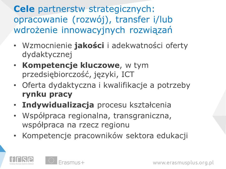 Cele partnerstw strategicznych: opracowanie (rozwój), transfer i/lub wdrożenie innowacyjnych rozwiązań