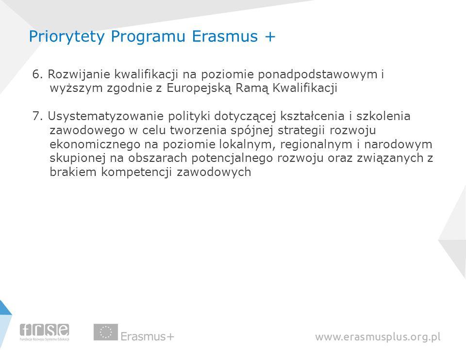 Priorytety Programu Erasmus +