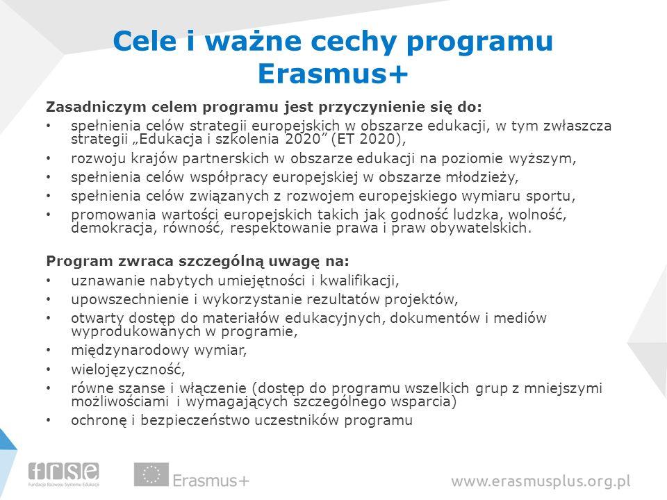 Cele i ważne cechy programu Erasmus+