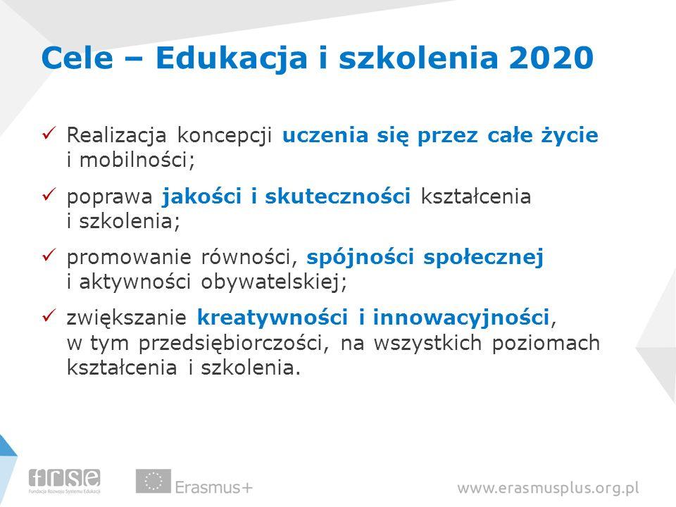Cele – Edukacja i szkolenia 2020