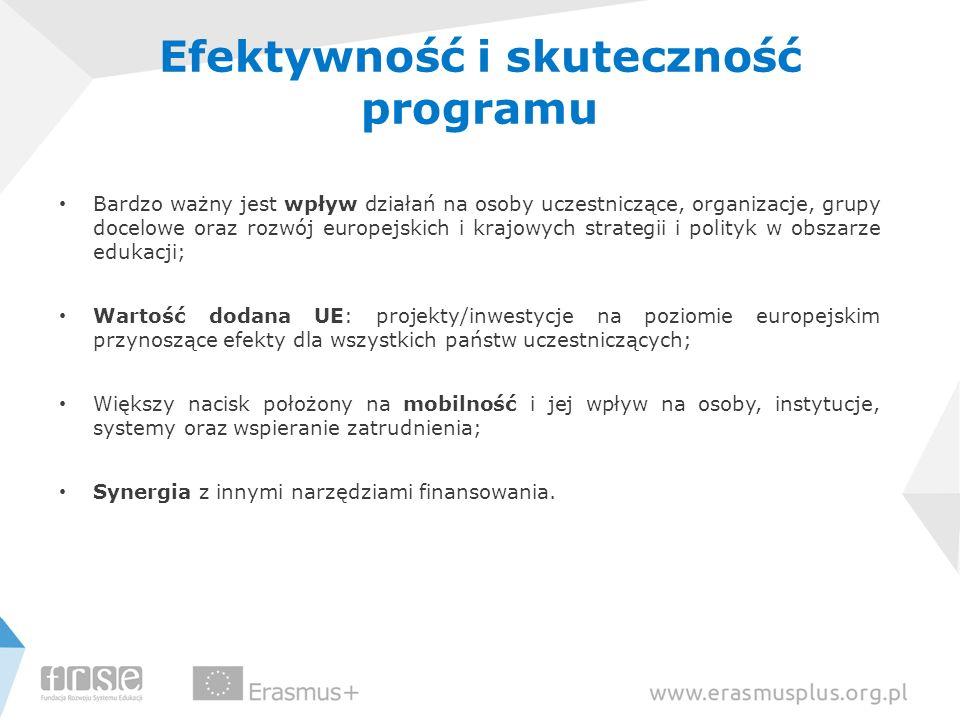 Efektywność i skuteczność programu