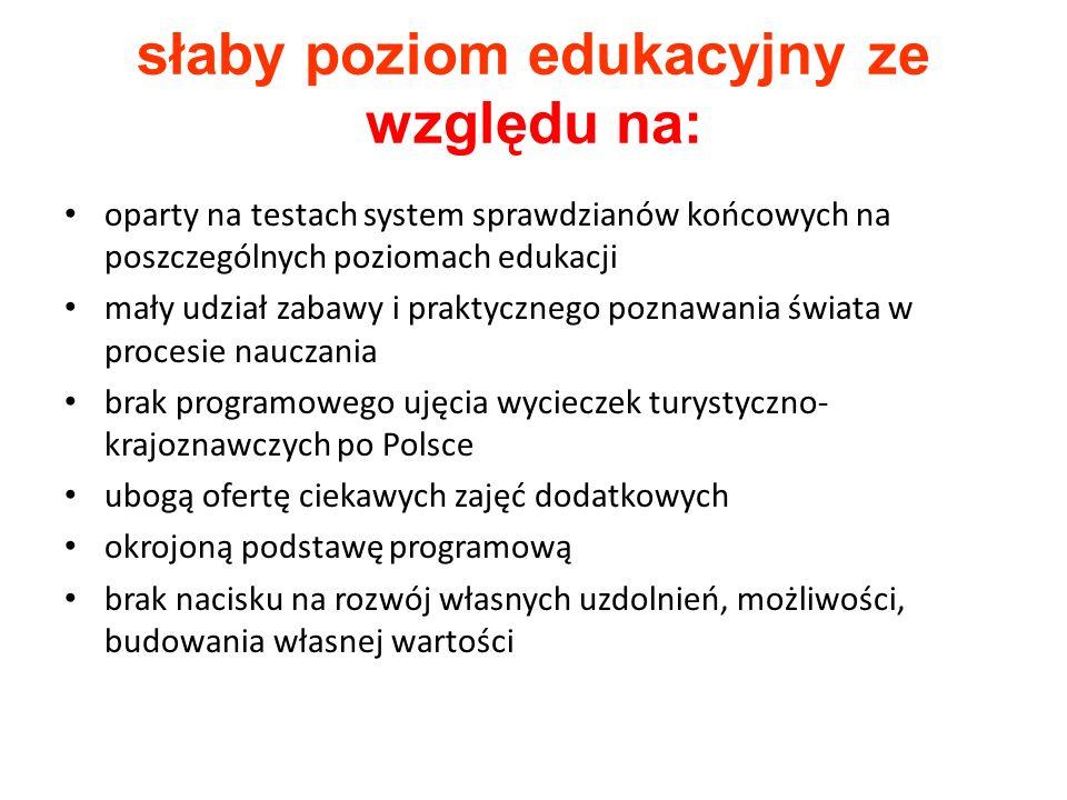 słaby poziom edukacyjny ze względu na: