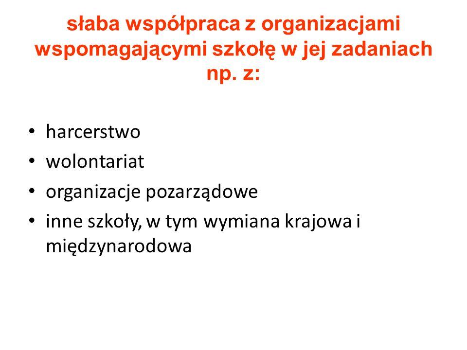 słaba współpraca z organizacjami wspomagającymi szkołę w jej zadaniach np. z: