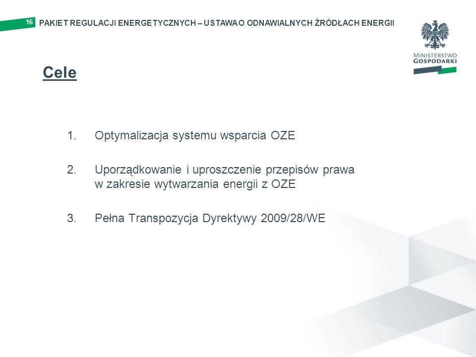 Cele Optymalizacja systemu wsparcia OZE