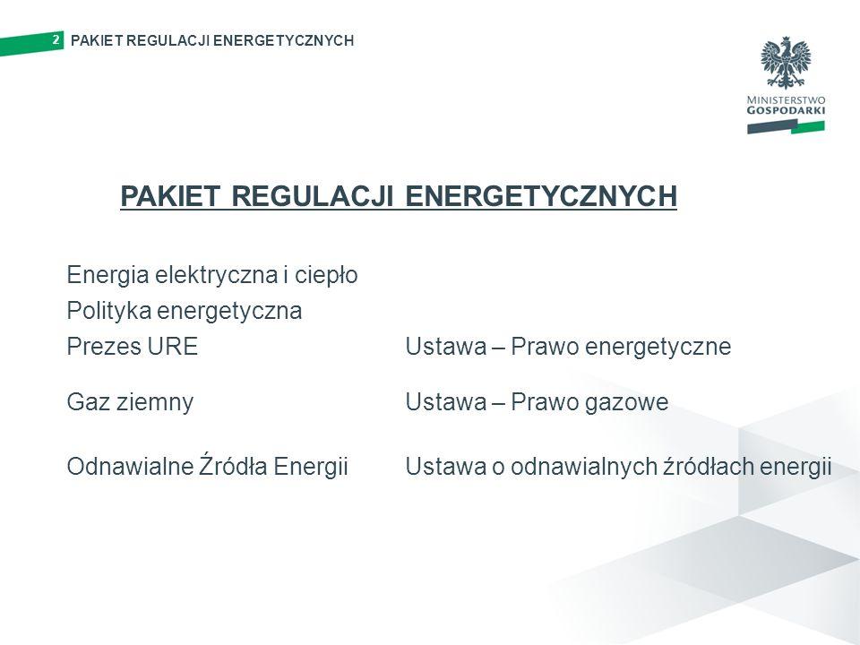 PAKIET REGULACJI ENERGETYCZNYCH