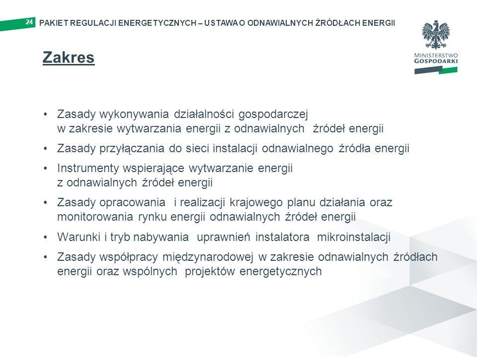 24 PAKIET REGULACJI ENERGETYCZNYCH – USTAWA O ODNAWIALNYCH ŹRÓDŁACH ENERGII. 24. Zakres.