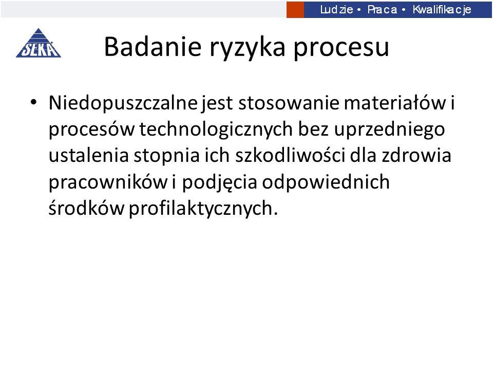 Badanie ryzyka procesu
