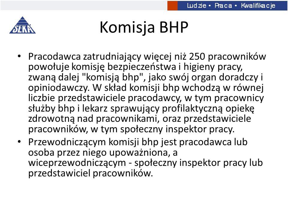 Komisja BHP