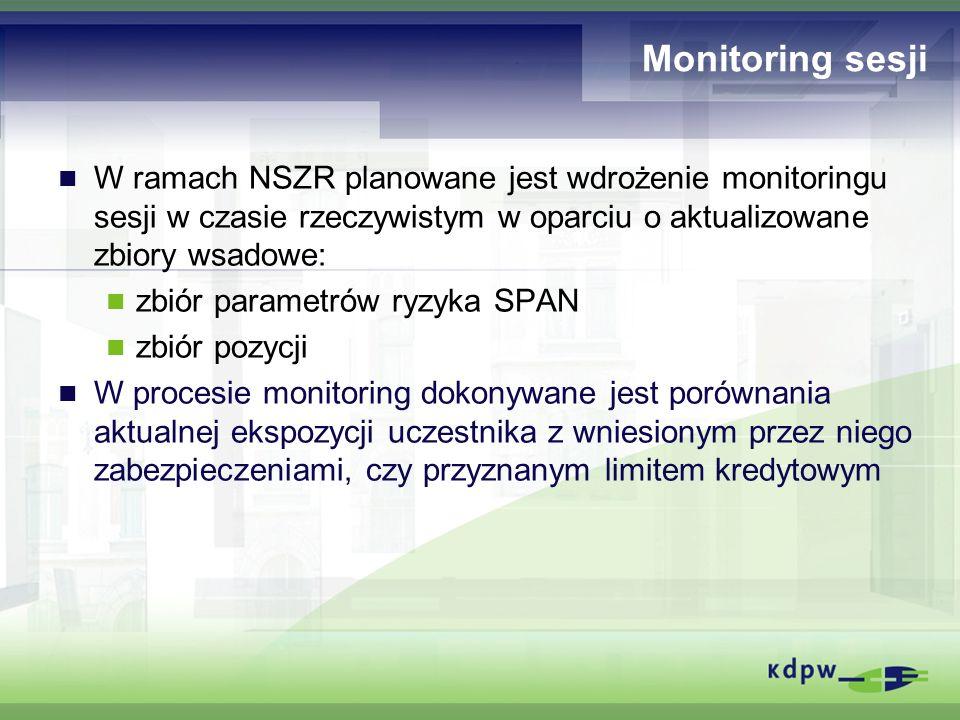Monitoring sesji W ramach NSZR planowane jest wdrożenie monitoringu sesji w czasie rzeczywistym w oparciu o aktualizowane zbiory wsadowe: