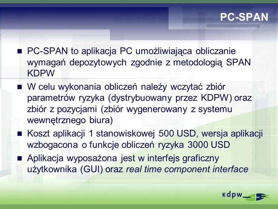 PC-SPAN PC-SPAN to aplikacja PC umożliwiająca obliczanie wymagań depozytowych zgodnie z metodologią SPAN KDPW.