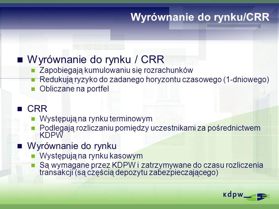 Wyrównanie do rynku/CRR