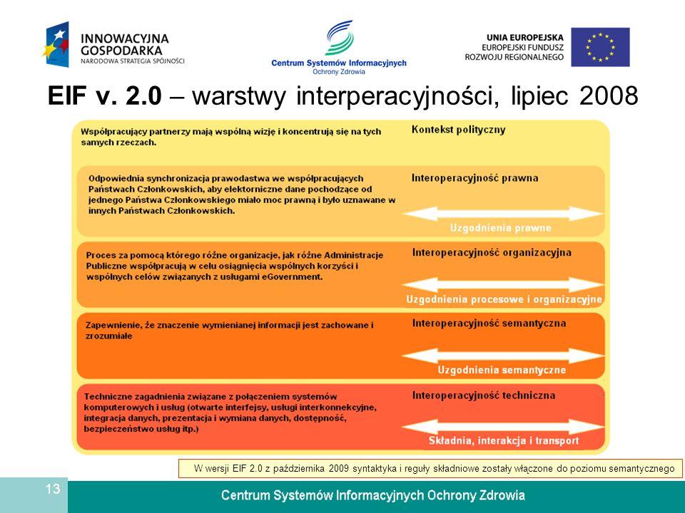 EIF v. 2.0 – warstwy interperacyjności, lipiec 2008