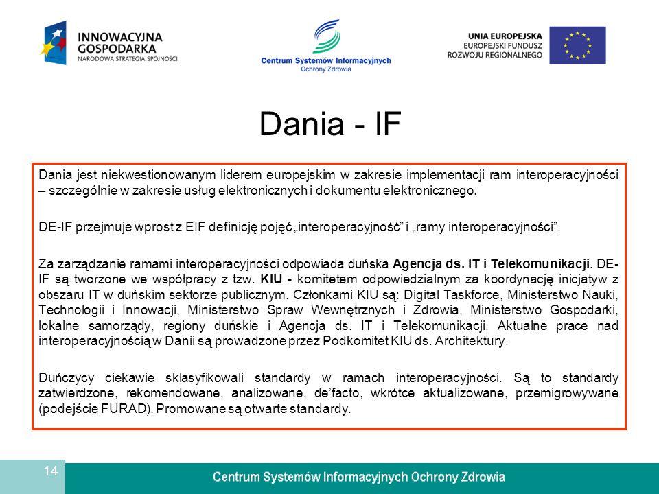 Dania - IF