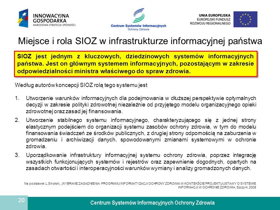 Miejsce i rola SIOZ w infrastrukturze informacyjnej państwa