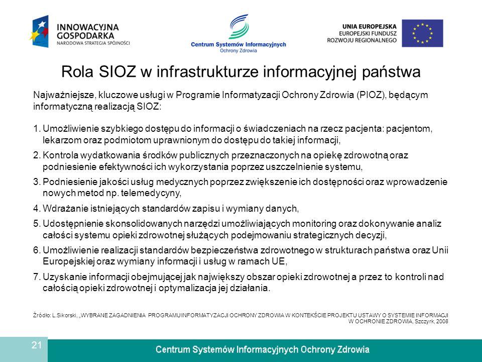 Rola SIOZ w infrastrukturze informacyjnej państwa