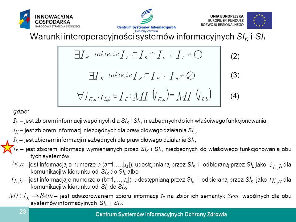 Warunki interoperacyjności systemów informacyjnych SIK i SIL