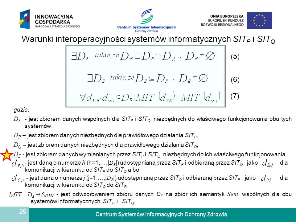 Warunki interoperacyjności systemów informatycznych SITP i SITQ