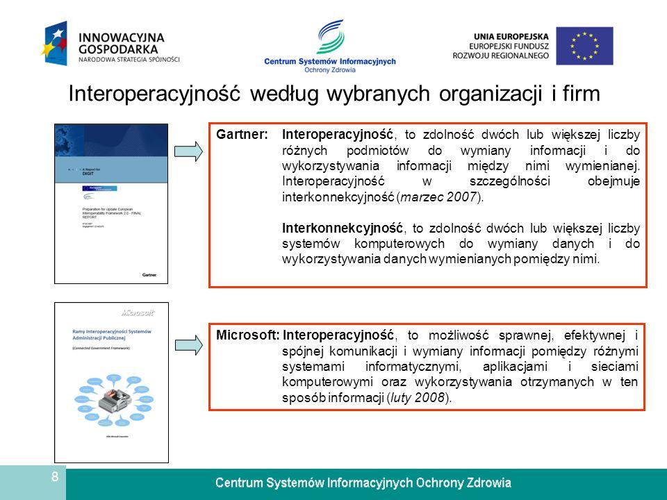 Interoperacyjność według wybranych organizacji i firm