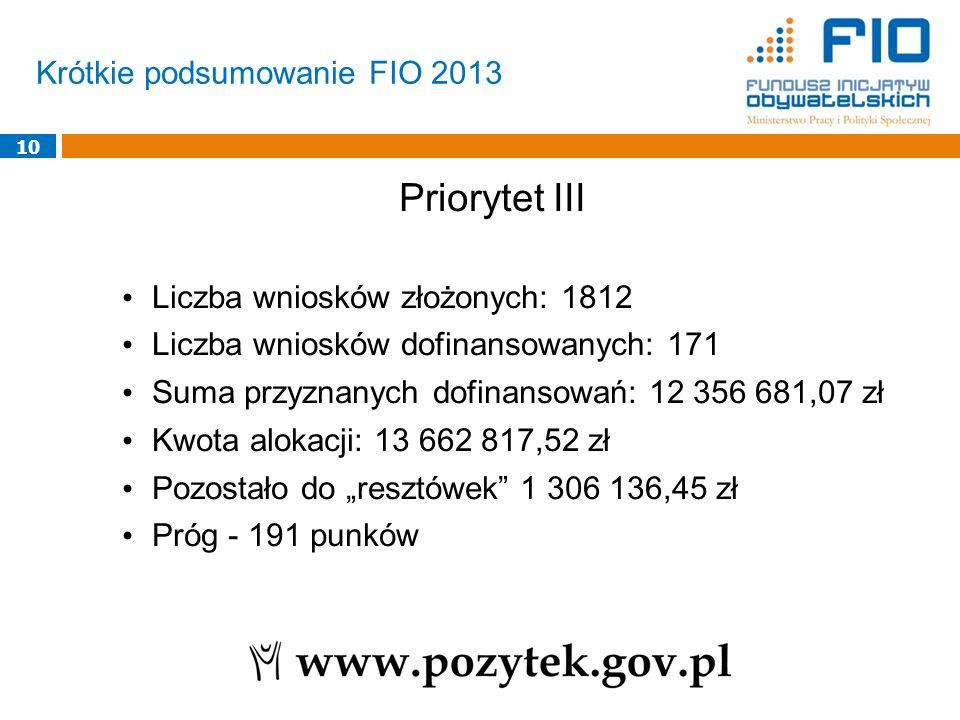 Priorytet III Krótkie podsumowanie FIO 2013