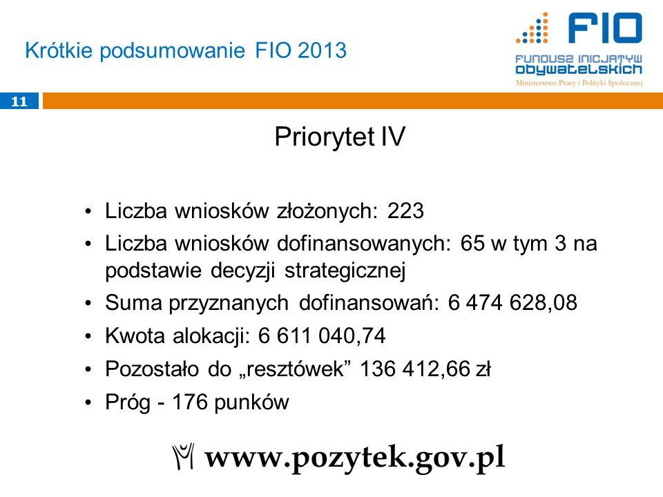 Priorytet IV Krótkie podsumowanie FIO 2013