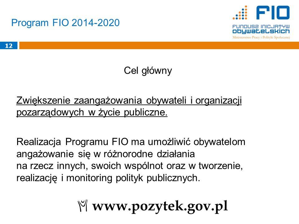 Program FIO 2014-2020 Cel główny