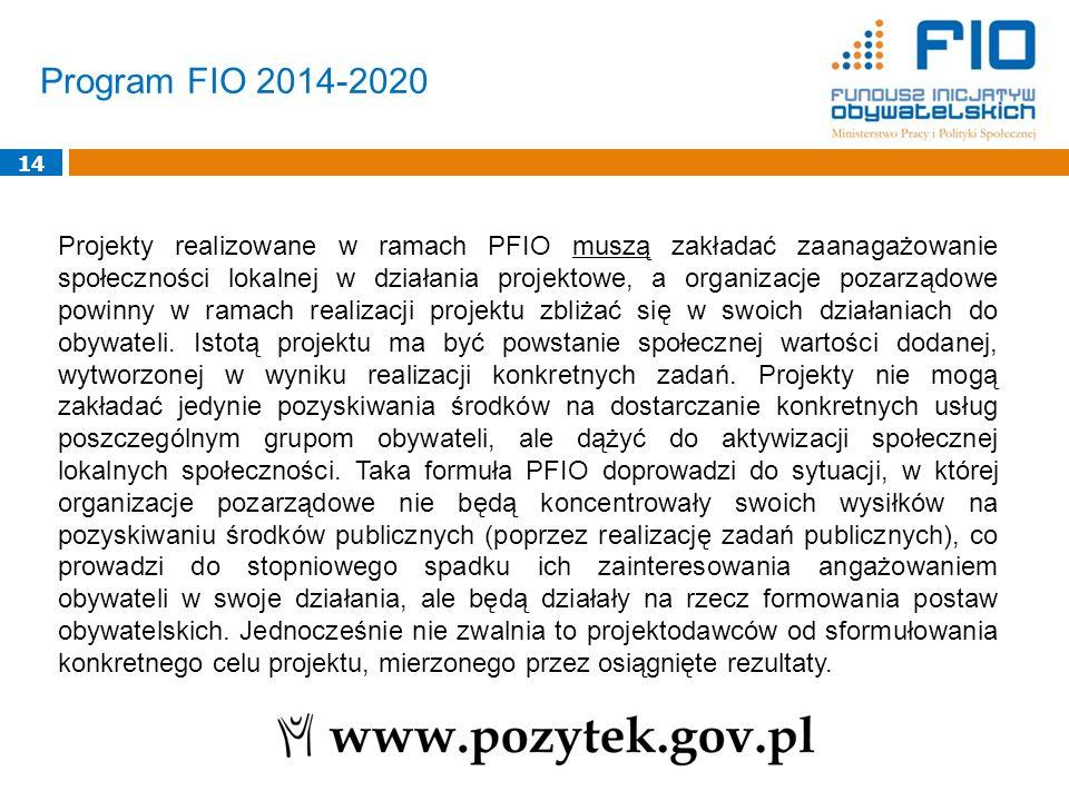 Program FIO 2014-2020 14.