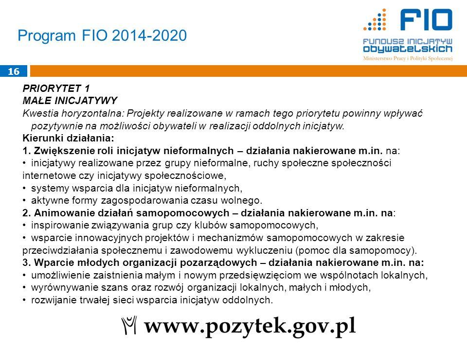 Program FIO 2014-2020 PRIORYTET 1 MAŁE INICJATYWY
