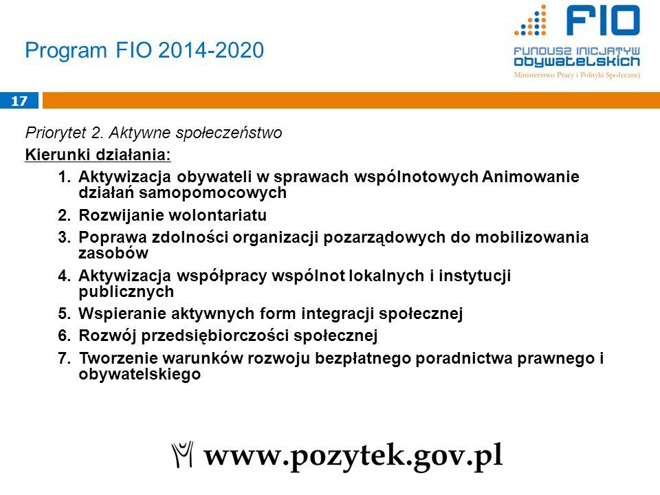 Program FIO 2014-2020 Priorytet 2. Aktywne społeczeństwo