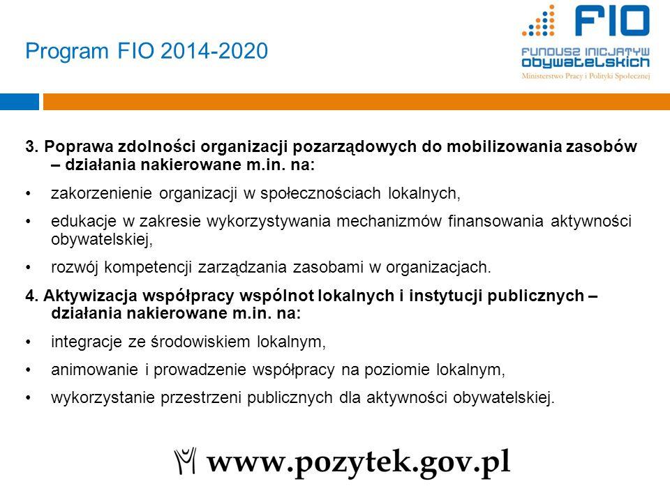 Program FIO 2014-2020 3. Poprawa zdolności organizacji pozarządowych do mobilizowania zasobów – działania nakierowane m.in. na: