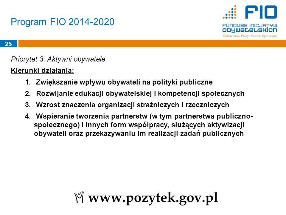 Program FIO 2014-2020 Priorytet 3. Aktywni obywatele