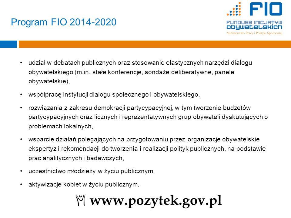 Program FIO 2014-2020
