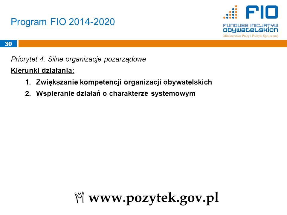 Program FIO 2014-2020 Priorytet 4: Silne organizacje pozarządowe