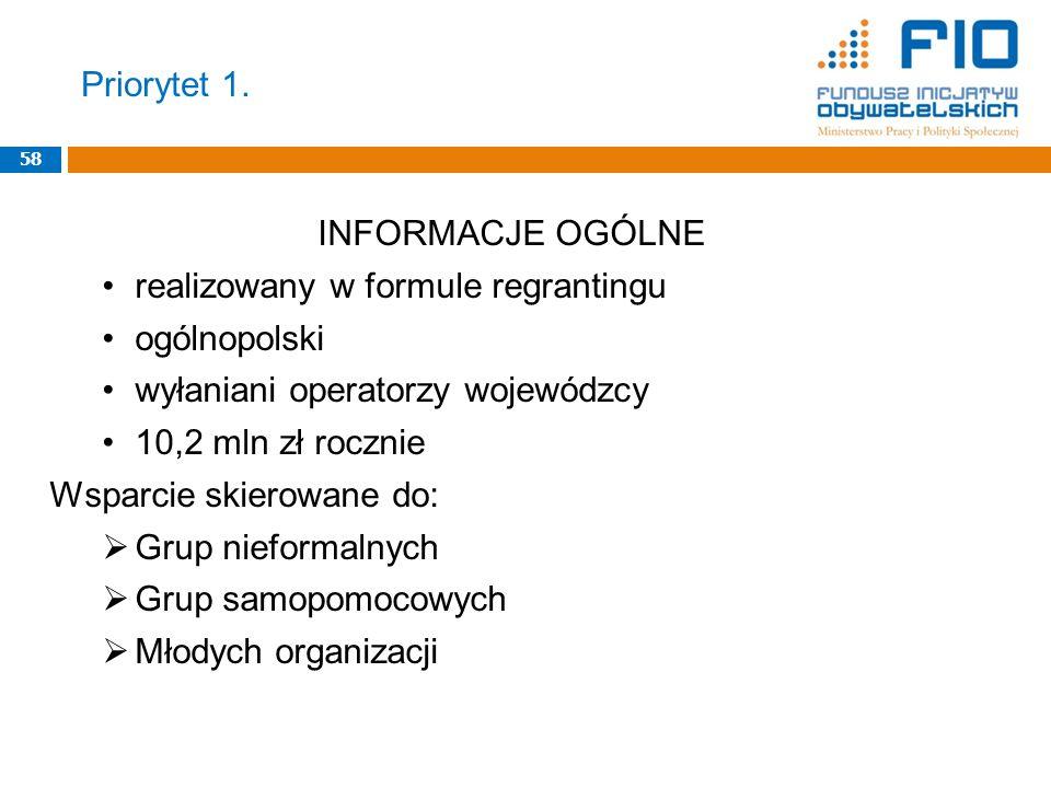 realizowany w formule regrantingu ogólnopolski