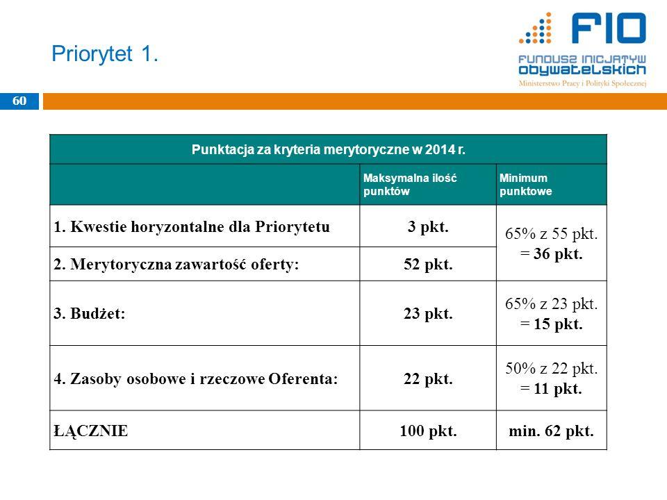 Punktacja za kryteria merytoryczne w 2014 r.