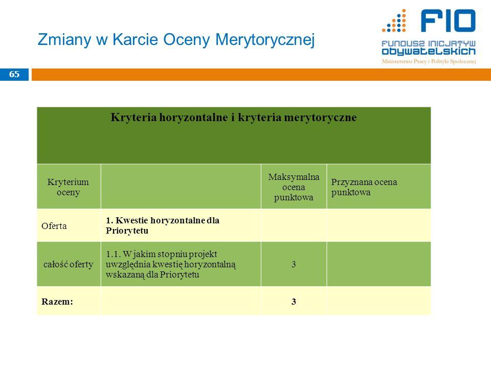 Kryteria horyzontalne i kryteria merytoryczne