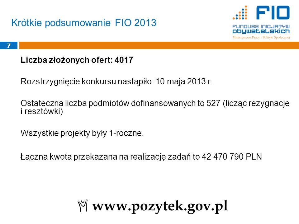 Krótkie podsumowanie FIO 2013