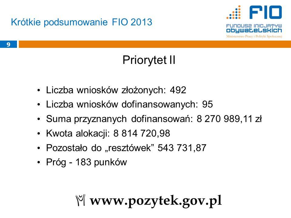 Priorytet II Krótkie podsumowanie FIO 2013
