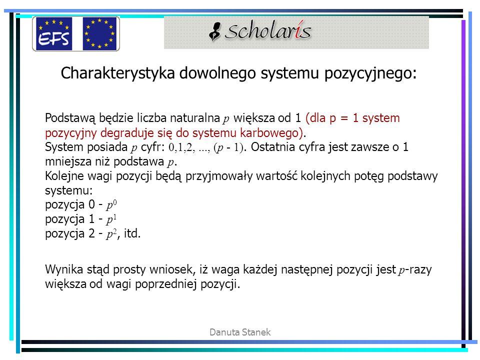 Charakterystyka dowolnego systemu pozycyjnego: