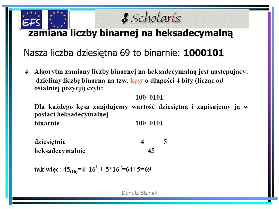 zamiana liczby binarnej na heksadecymalną