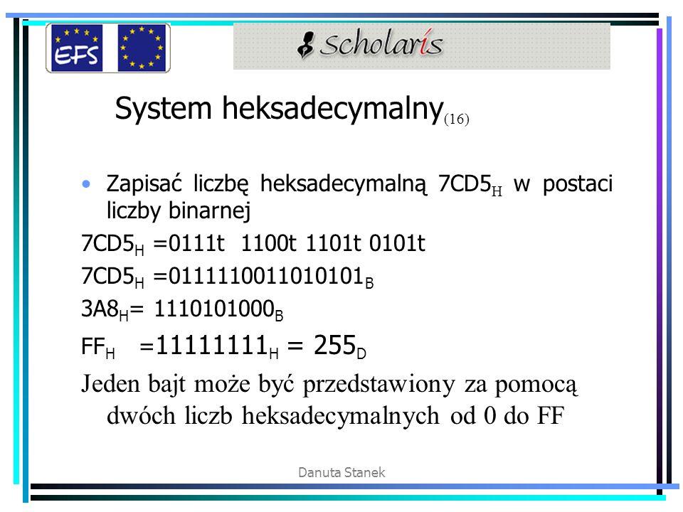 System heksadecymalny(16)