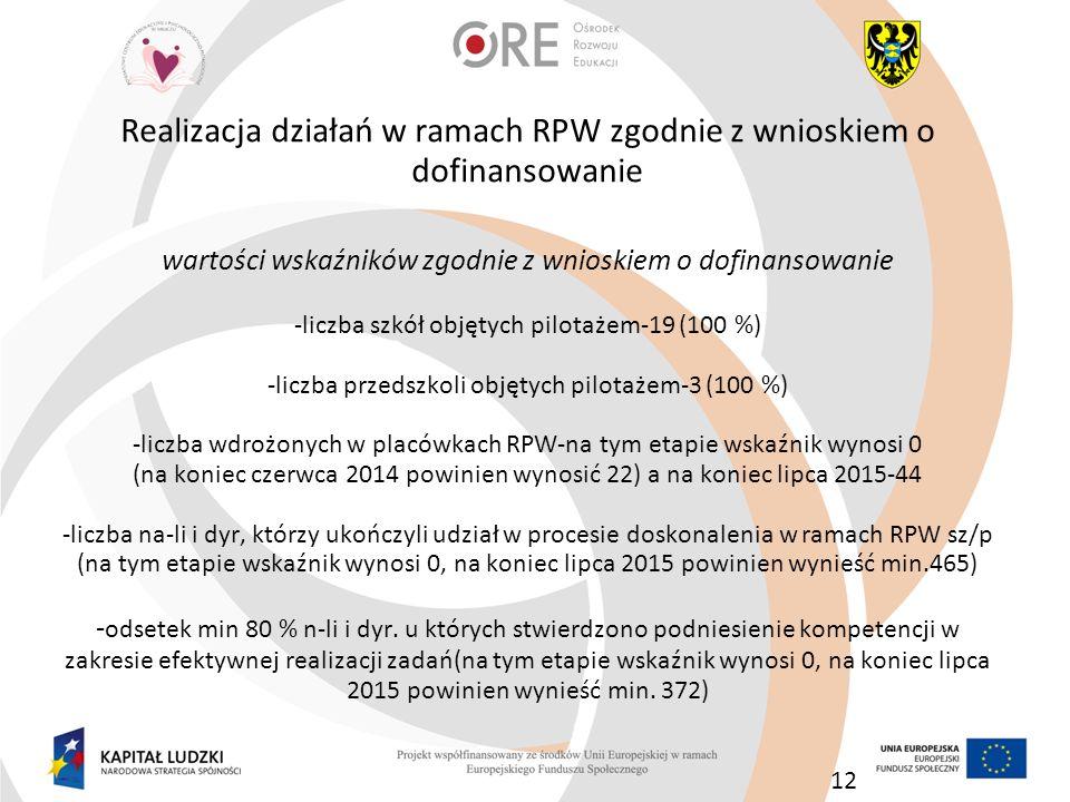 Realizacja działań w ramach RPW zgodnie z wnioskiem o dofinansowanie wartości wskaźników zgodnie z wnioskiem o dofinansowanie -liczba szkół objętych pilotażem-19 (100 %) -liczba przedszkoli objętych pilotażem-3 (100 %) -liczba wdrożonych w placówkach RPW-na tym etapie wskaźnik wynosi 0 (na koniec czerwca 2014 powinien wynosić 22) a na koniec lipca 2015-44 -liczba na-li i dyr, którzy ukończyli udział w procesie doskonalenia w ramach RPW sz/p (na tym etapie wskaźnik wynosi 0, na koniec lipca 2015 powinien wynieść min.465) -odsetek min 80 % n-li i dyr. u których stwierdzono podniesienie kompetencji w zakresie efektywnej realizacji zadań(na tym etapie wskaźnik wynosi 0, na koniec lipca 2015 powinien wynieść min. 372)