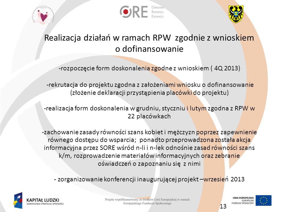 Realizacja działań w ramach RPW zgodnie z wnioskiem o dofinansowanie